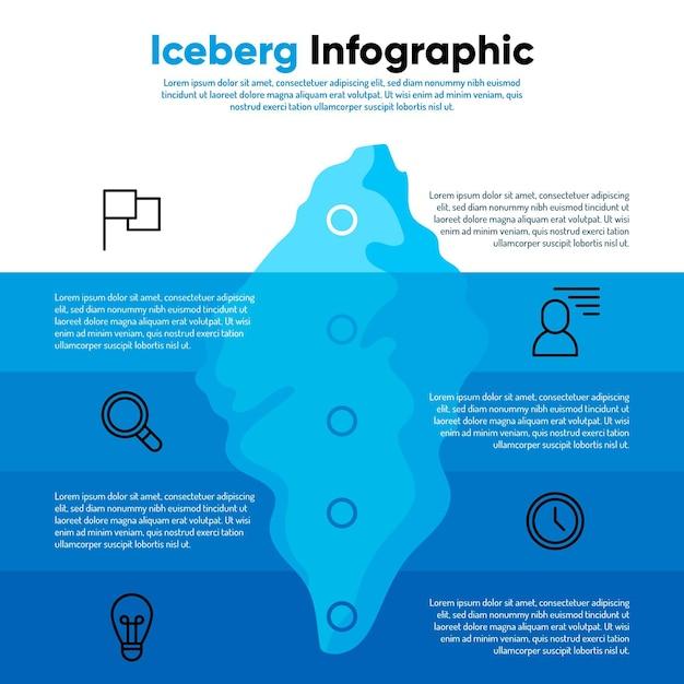 Infográfico de iceberg com detalhes Vetor grátis