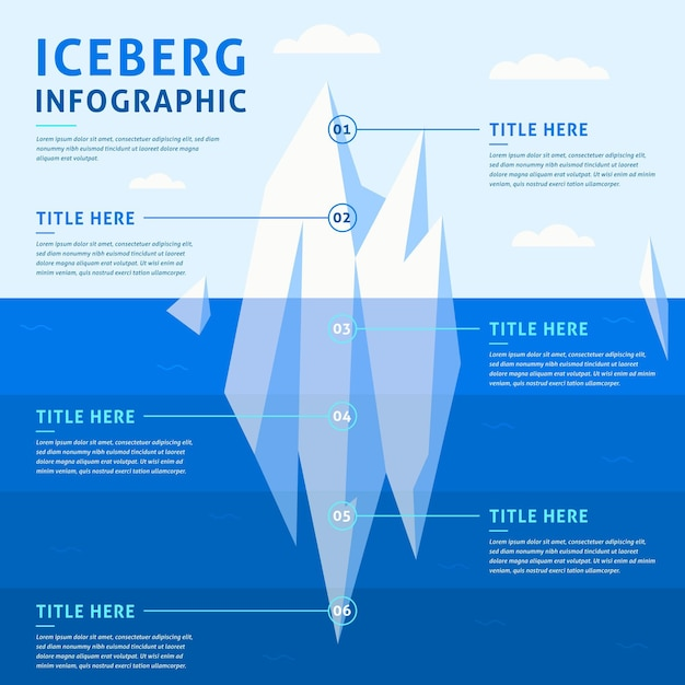 Infográfico de iceberg Vetor grátis