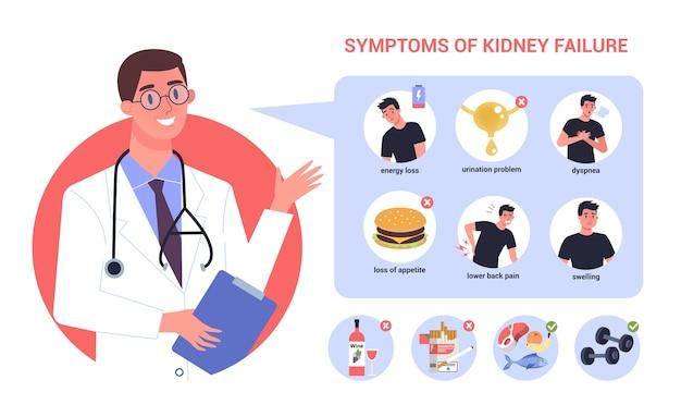 Infográfico de insuficiência renal. sintomas e prevenção. idéia de tratamento médico. urologia, órgão interno humano. corpo saudável. Vetor Premium