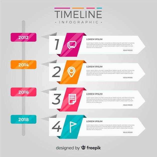 Infográfico de linha do tempo plana Vetor grátis