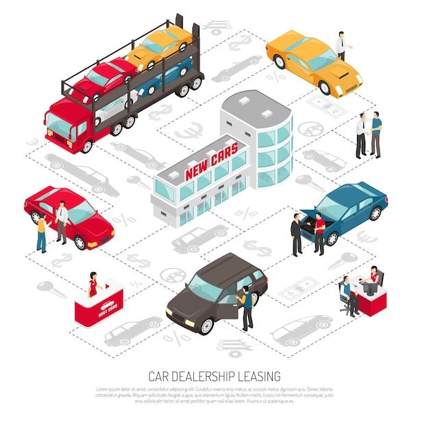 Infográfico de locação de negociante de carro colorido Vetor grátis