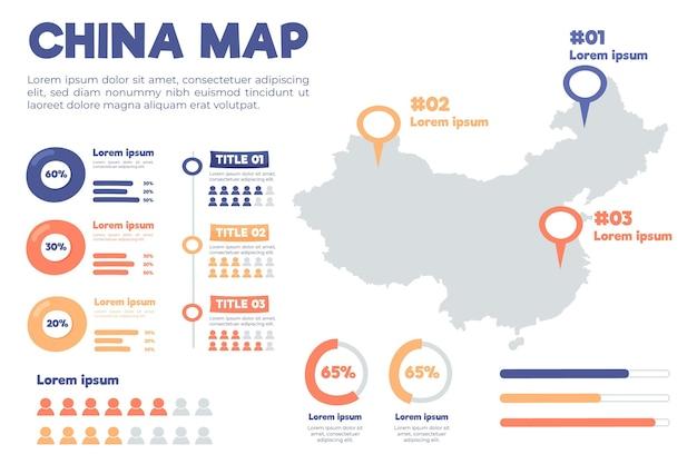 Infográfico de mapa da china desenhado à mão Vetor grátis