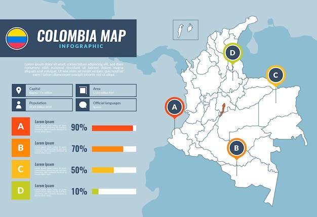 Infográfico de mapa da planície colombia Vetor grátis