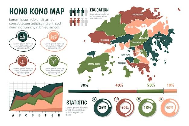 Infográfico de mapa de hong kong desenhado à mão Vetor grátis