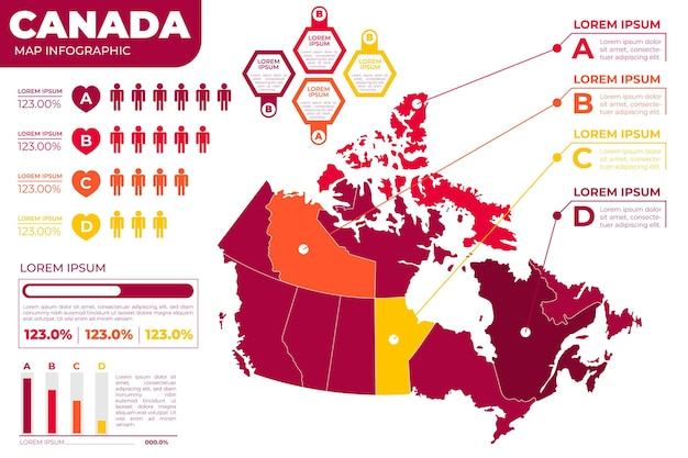 Infográfico de mapa do canadá design plano Vetor grátis