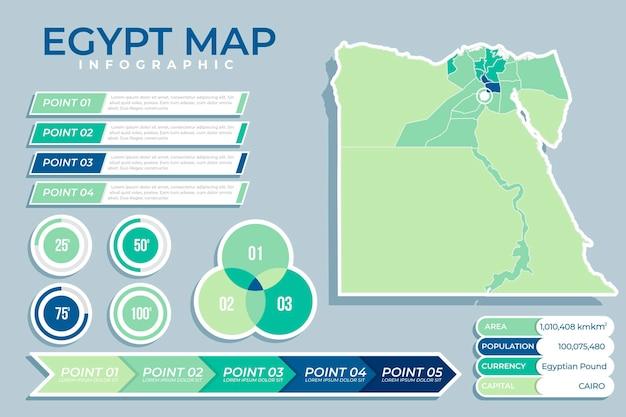 Infográfico de mapa do egito plano Vetor Premium