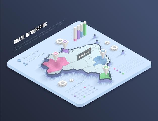 Infográfico de mapa isométrico do brasil Vetor grátis