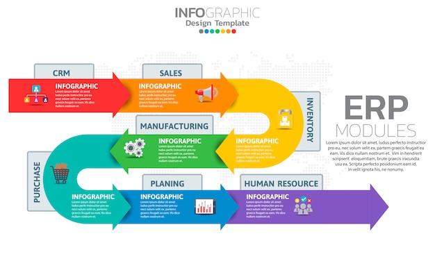 Infográfico de módulos de planejamento de recursos empresariais (erp) com desenho de diagrama, gráfico e ícone. Vetor Premium