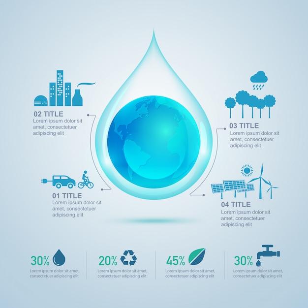 Infográfico de mundo de ecologia Vetor Premium