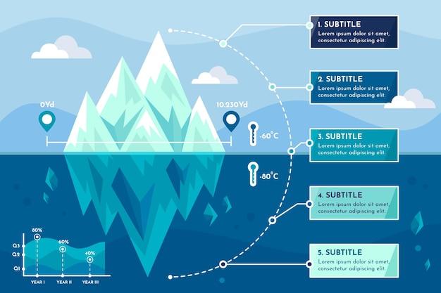 Infográfico de natureza com informações de iceberg Vetor grátis