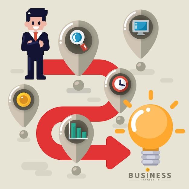 Infográfico de negócios infográfico vector pensar passo para novas idéias, elemento infográfico Vetor Premium
