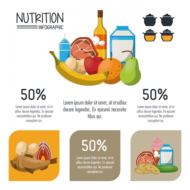 Infográfico de nutrição e comida Vetor Premium