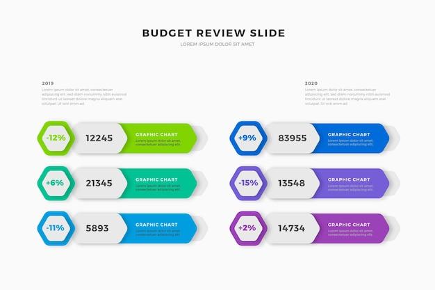 Infográfico de orçamento Vetor grátis