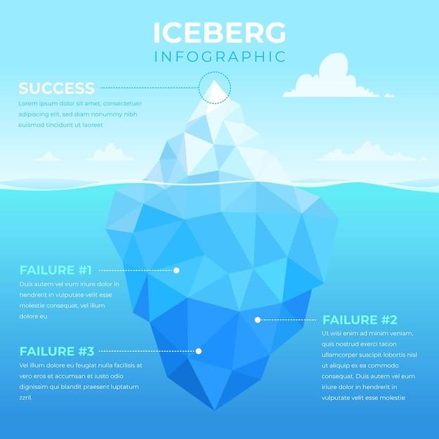 Infográfico de poli de iceberg Vetor grátis
