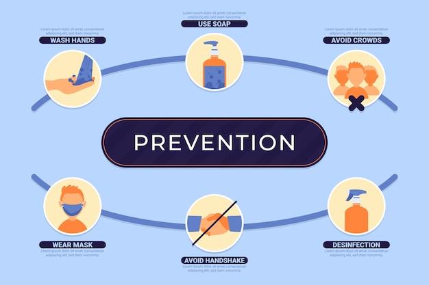 Infográfico de prevenção com texto e ícones Vetor grátis