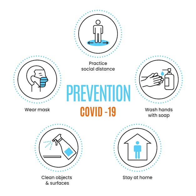 Infográfico de prevenção de coronavírus ficar em casa Vetor grátis