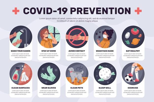 Infográfico de prevenção de coronavírus Vetor grátis