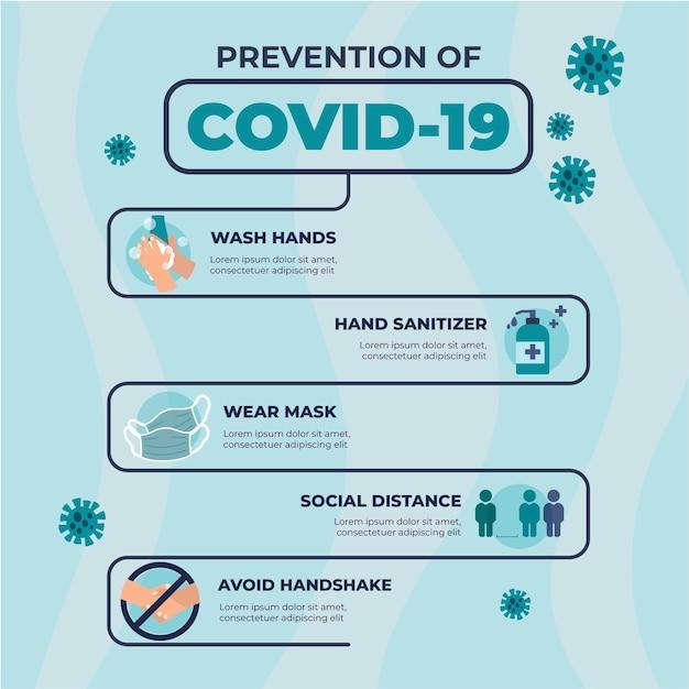 Infográfico de prevenção para manter a segurança Vetor Premium