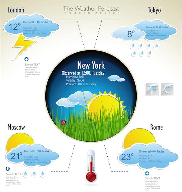Infográfico de previsão do tempo Vetor Premium