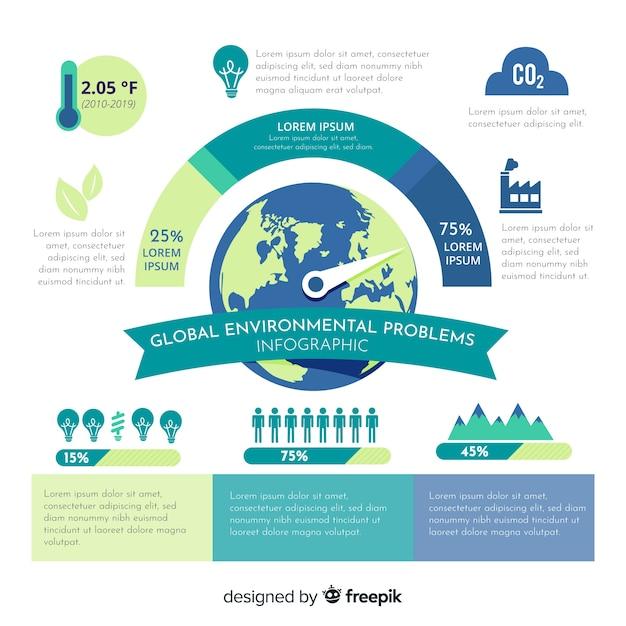 Infográfico de problemas ambientais globais planas Vetor grátis