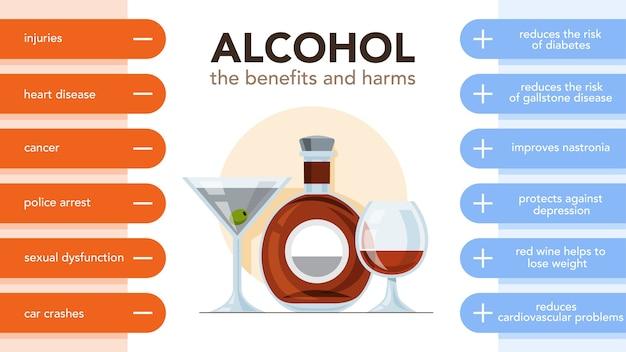 Infográfico de prós e contras de bebidas alcoólicas. efeito e conseqüência do consumo de álcool. ilustração Vetor Premium