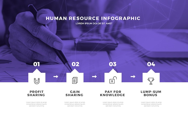 Infográfico de recursos humanos Vetor Premium