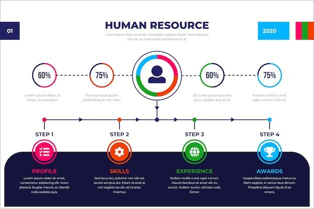 Infográfico de recursos humanos Vetor grátis