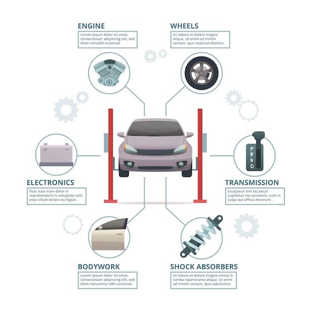 Infográfico de reparação de automóveis. peças para indústria automobilística rodas de transmissão para automóvel, amortecedores de motor. técnico imagens Vetor Premium