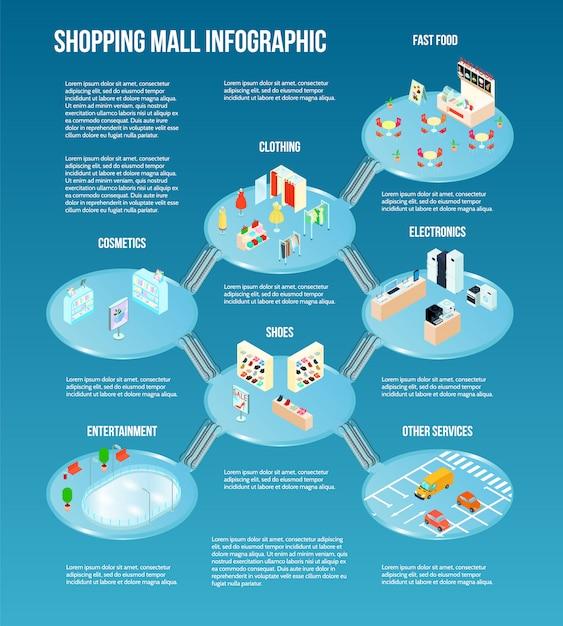 Infográfico de shopping isométrica Vetor grátis
