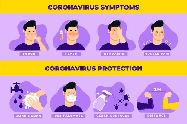Infográfico de sintomas de coronavírus Vetor grátis