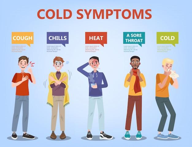 Infográfico de sintomas de gripes e resfriados. febre e tosse, dor de garganta. ideia de tratamento médico e cuidados de saúde. ilustração Vetor Premium