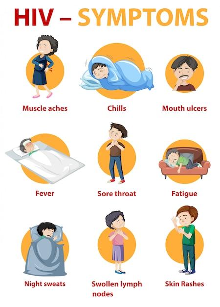 Infográfico de sintomas de infecção por hiv Vetor grátis