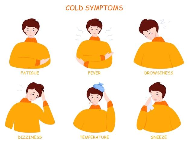 Infográfico de sintomas de resfriado ou gripe. febre e tosse, dor de garganta. idéia de tratamento médico e saúde. ilustração Vetor Premium