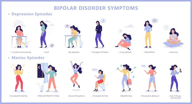 Infográfico de sintomas de transtorno bipolar de doenças de saúde mental. depressão e episódio maníaco. o humor muda da tristeza para a felicidade. ilustração Vetor Premium