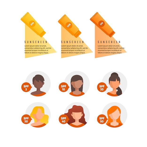 Infográfico de tratamento de queimadura de sol. Vetor Premium