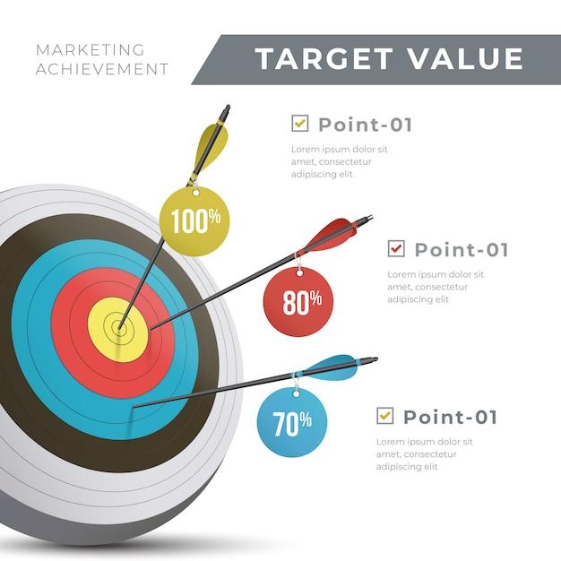 Infográfico de valor-alvo Vetor Premium