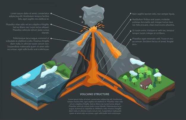 Infográfico de vulcão. isométrico de infográfico de vetor de vulcão para web design Vetor Premium