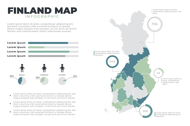 Infográfico desenhado à mão do mapa da finlândia Vetor grátis