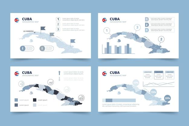 Infográfico desenhado à mão do mapa de cuba Vetor grátis