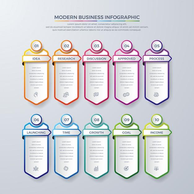 Infográfico design com 10 opções de processo ou etapas. Vetor Premium