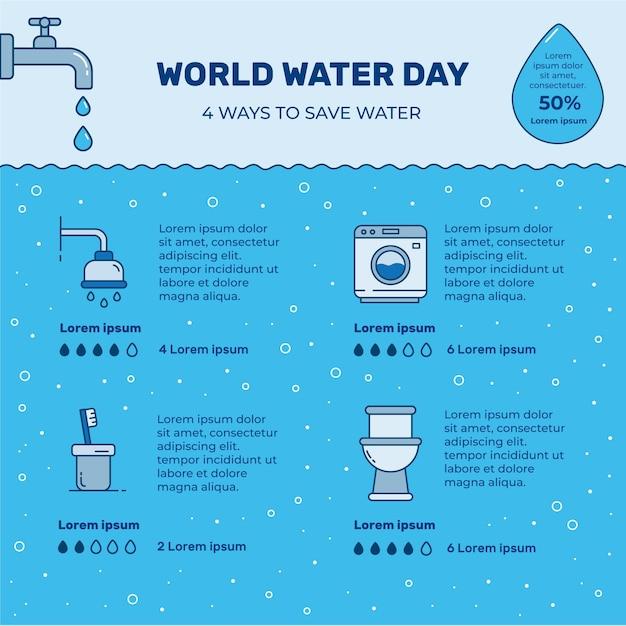 Infográfico do dia mundial da água Vetor grátis