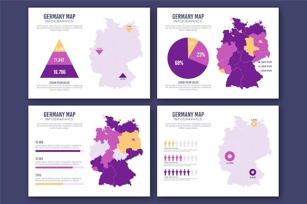 Infográfico do mapa da alemanha plana Vetor grátis