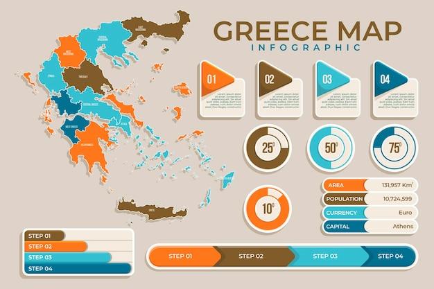 Infográfico do mapa da grécia em design plano Vetor Premium
