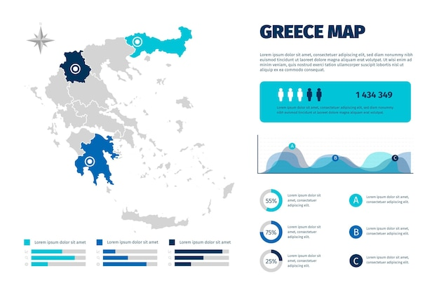 Infográfico do mapa da grécia plana Vetor grátis