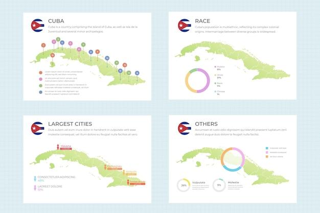 Infográfico do mapa de cuba em design plano Vetor grátis