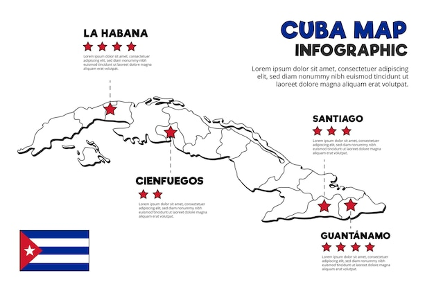 Infográfico do mapa de cuba Vetor grátis
