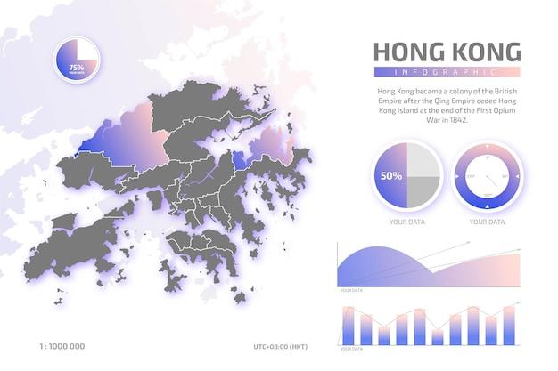Infográfico do mapa de gradiente de hong kong Vetor Premium