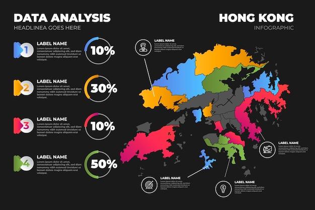 Infográfico do mapa de hong kong com gradiente colorido Vetor grátis