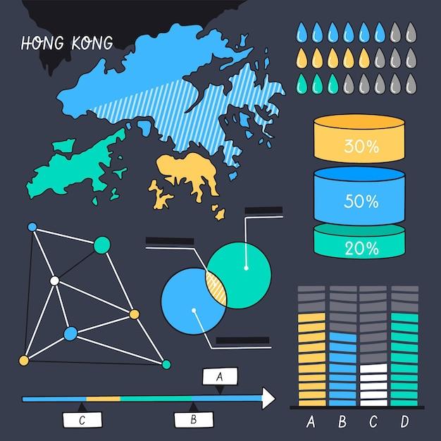 Infográfico do mapa de hong kong desenhado à mão Vetor grátis