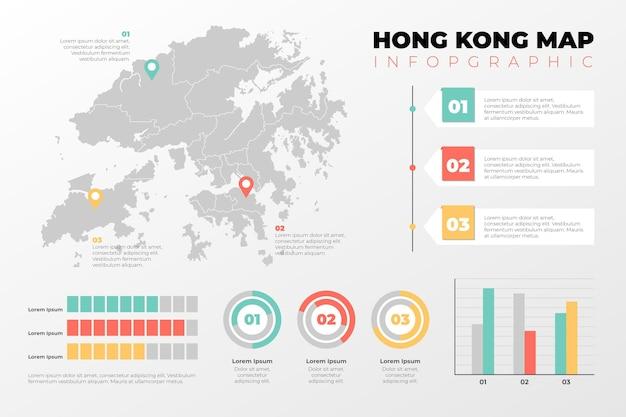 Infográfico do mapa de hong kong Vetor grátis